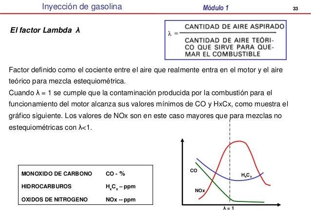 Resultado de imagen de curva de riqueza de gasolina y contaminantes