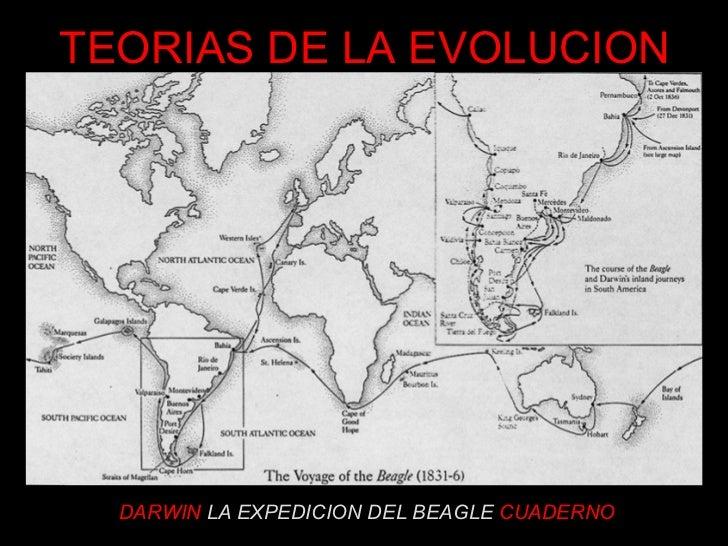 TEORIAS DE LA EVOLUCION  DARWIN LA EXPEDICION DEL BEAGLE CUADERNO