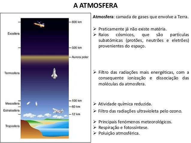 A ATMOSFERA Atmosfera: camada de gases que envolve a Terra.  Praticamente já não existe matéria.  Raios cósmicos, que sã...