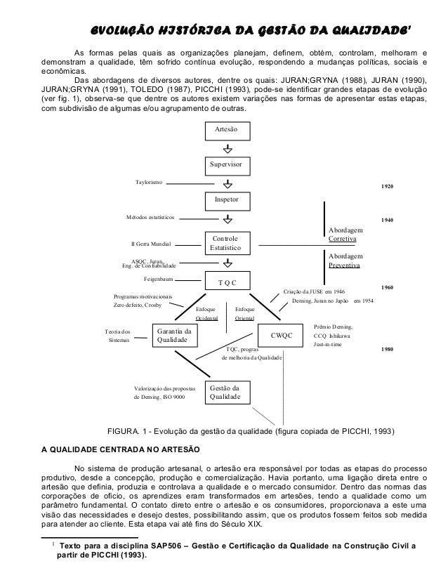 EVOLUÇÃO HISTÓRICA DA GESTÃO DA QUALIDADE1 As formas pelas quais as organizações planejam, definem, obtém, controlam, melh...