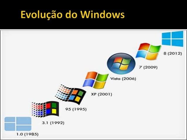 Objetivo deste trabalho é mostrar a evolução do Windows ao longo de suas versões, mostrando suas principais mudanças e ava...