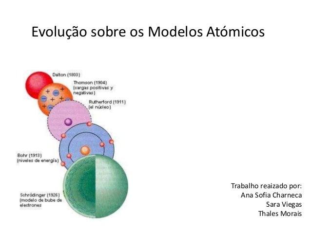 Evolução sobre os Modelos Atómicos Trabalho reaizado por: Ana Sofia Charneca Sara Viegas Thales Morais