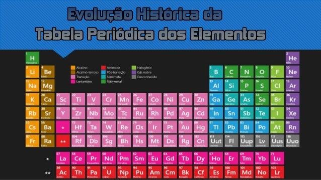 Introdução  Um pré-requisito necessário para a construção da tabela periódica foi a descoberta individual dos elementos q...