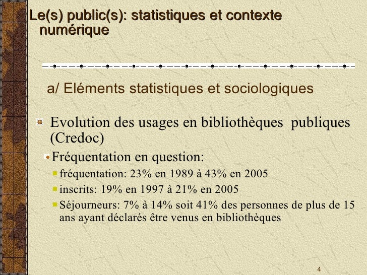 <ul><li>Evolution des usages en bibliothèques  publiques (Credoc) </li></ul><ul><ul><li>Fréquentation en question: </li><...