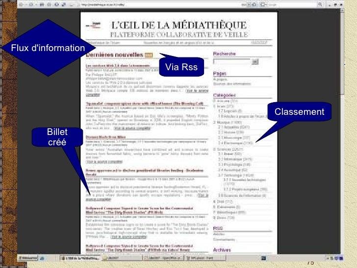 Flux d'information Classement Via Rss Billet créé