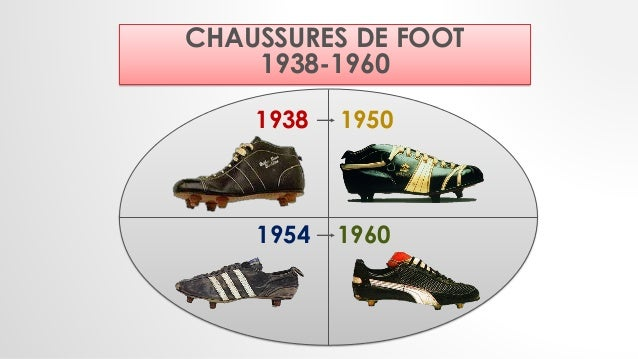 Développement de chaussures de foot : une histoire d