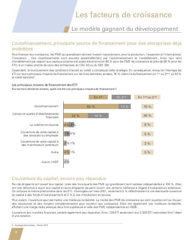 Les facteurs de croissance                                                            Le modèle gagnant du développement  ...