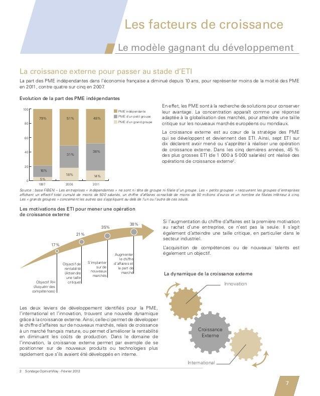 Les facteurs de croissance                                                                      Le modèle gagnant du dével...