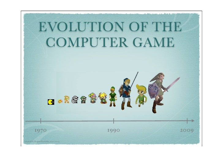EVOLUTION OF THE                COMPUTER GAME               1970                           1990   2009 created by Regina F...
