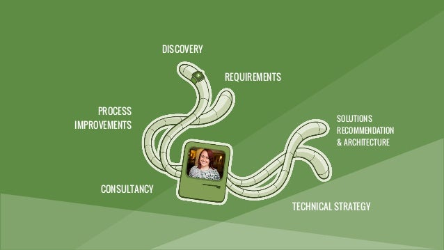 DISCOVERY REQUIREMENTS SOLUTIONS RECOMMENDATION & ARCHITECTURE TECHNICAL STRATEGY PROCESS IMPROVEMENTS CONSULTANCY