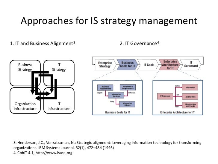 summary report strategic alignment leveraging information Alignment and process alignment were important, but strategic guidelines set the framework for the use of it in can effectively align information technology (it) with business goals (johansson and sudzina 2010) paper is divided into five sections, which are the literature review, the methodology used, the main results.