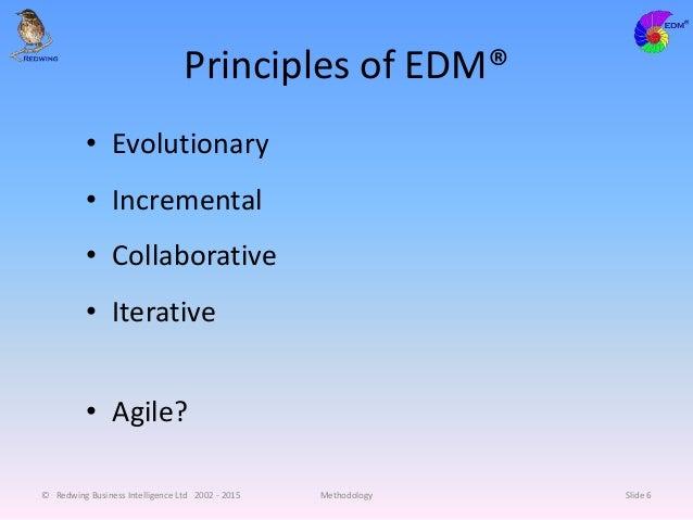 Principles of EDM® • Evolutionary • Incremental • Collaborative • Iterative • Agile? © Redwing Business Intelligence Ltd 2...