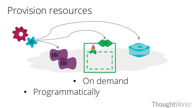 Provision resources • On demand • Programmatically