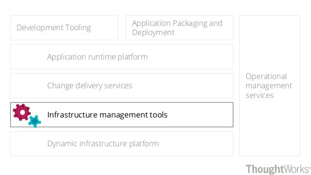 Dynamic infrastructure platform Change delivery services Infrastructure management tools Operational management services A...