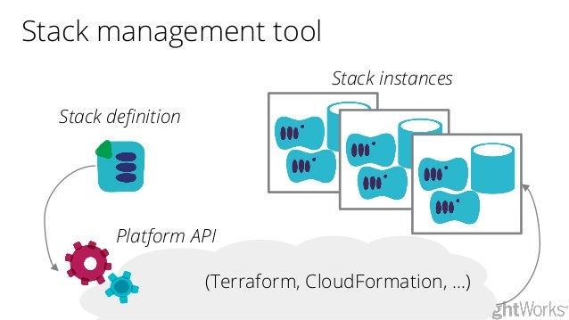 Stack management tool Stack instances Platform API Stack definition (Terraform, CloudFormation, ...)