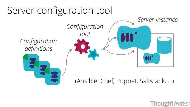 Server configuration tool Configuration tool Configuration definitions Server instance (Ansible, Chef, Puppet, Saltstack, ...