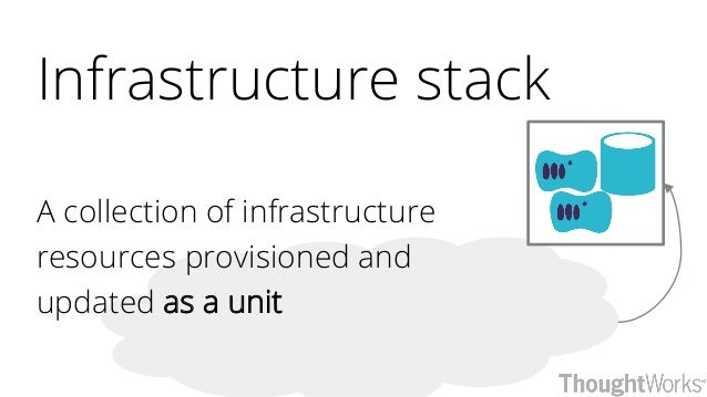 Infrastructure stack A collection of infrastructure resources provisioned and updated as a unit