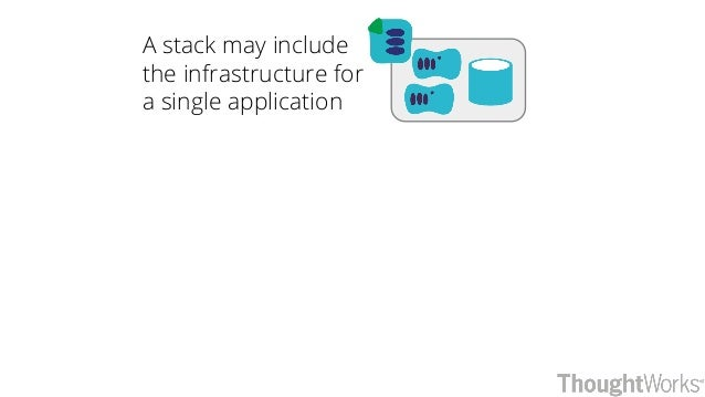 A stack may include the infrastructure for a single application