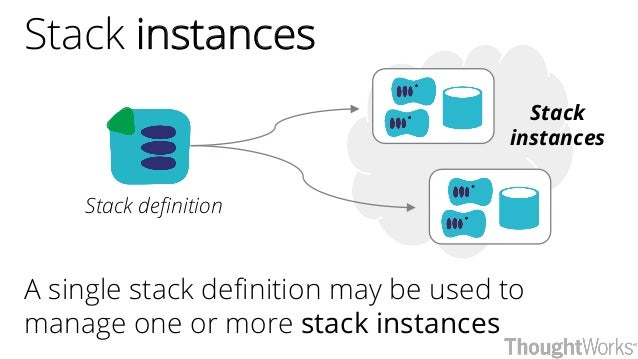 Stack instances A single stack definition may be used to manage one or more stack instances Stack definition Stack instanc...