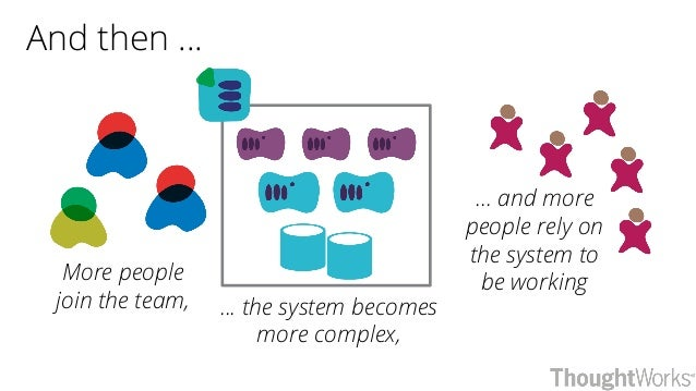 And then ... More people join the team, ... the system becomes more complex, ... and more people rely on the system to be ...