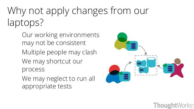 Why not apply changes from our laptops? Our working environments may not be consistent Multiple people may clash We may sh...
