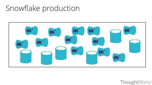 Snowflake production
