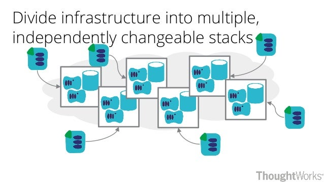 Divide infrastructure into multiple, independently changeable stacks