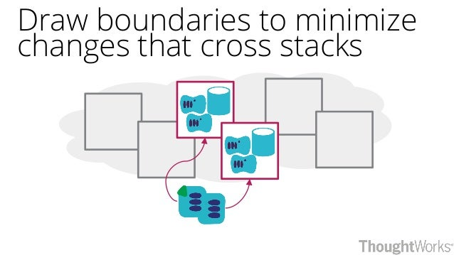 Draw boundaries to minimize changes that cross stacks