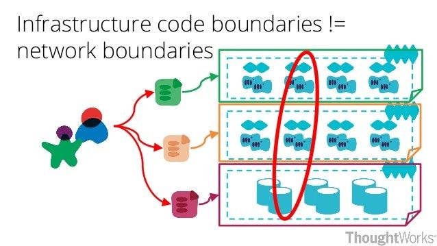 Infrastructure code boundaries != network boundaries