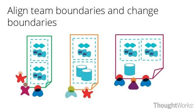 Align team boundaries and change boundaries