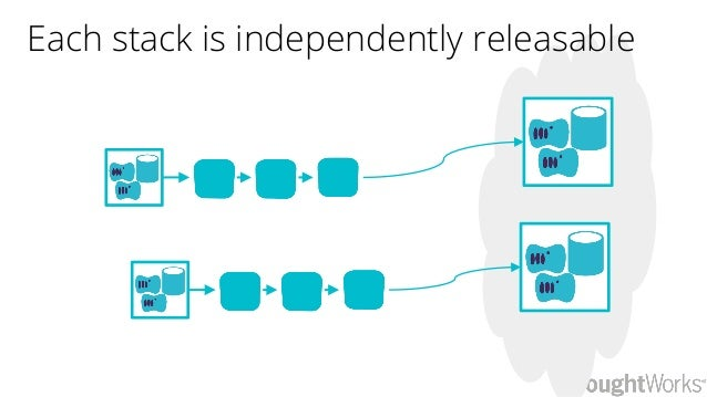 Each stack is independently releasable