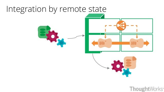 Integration by remote state
