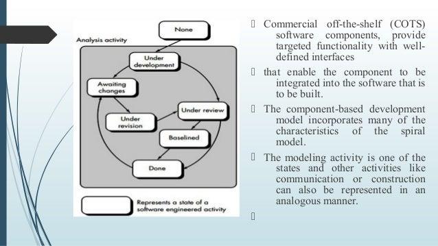 10 the concurrent development model 11 - Process Modeling Ppt