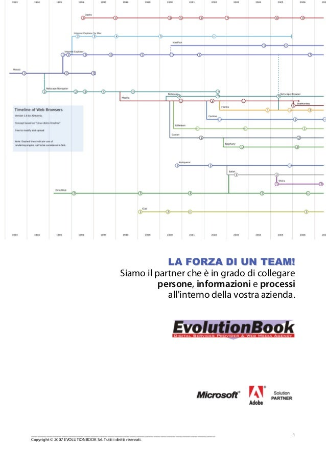 ____________________________________________________________________________________ Copyright © 2007 EVOLUTIONBOOK Srl. T...