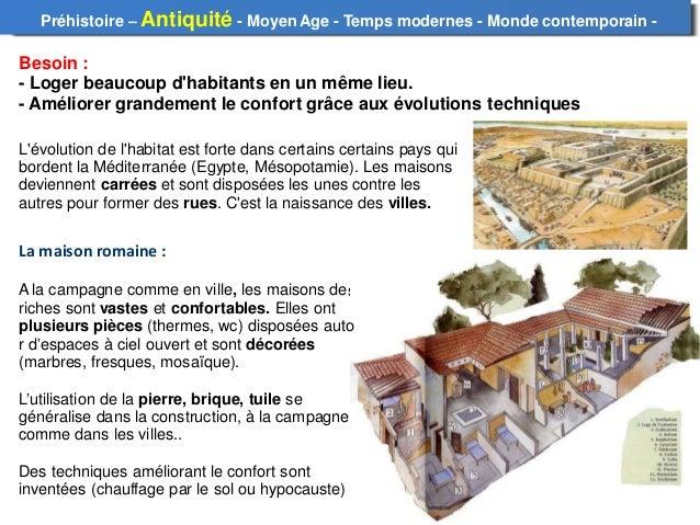 Evolution de l 39 habitation - Maison des temps modernes ...