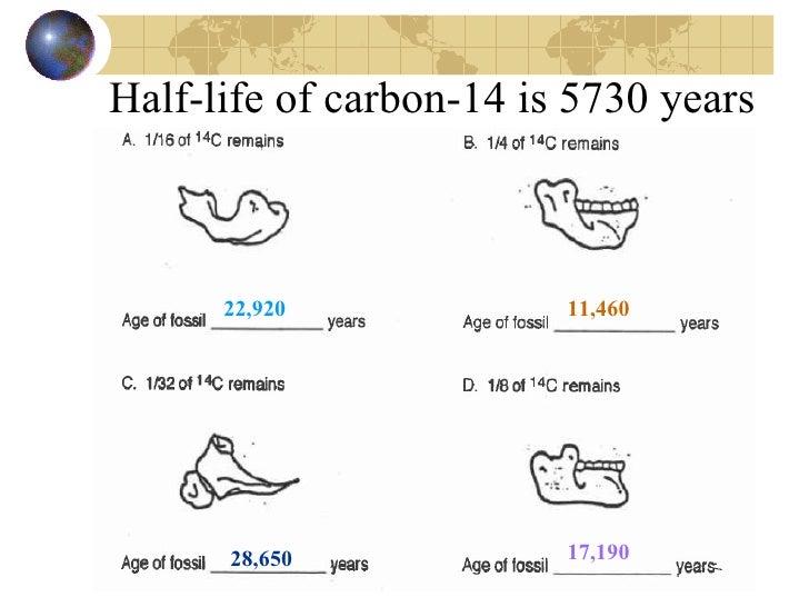 Rubidium strontium age dating range 3