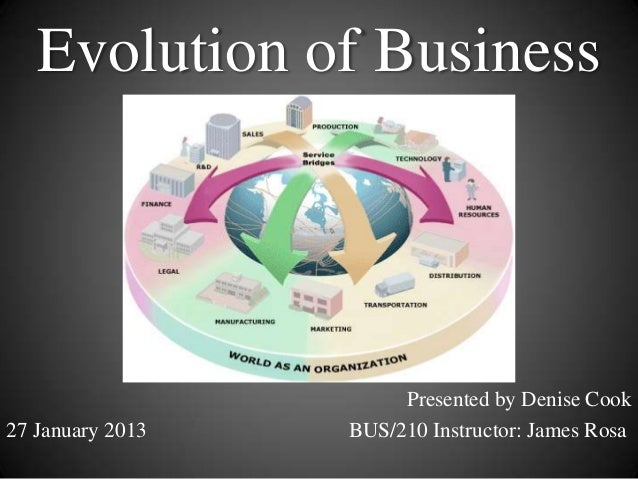 evolution of business presentation Individual evolution of business presentation resource: ch 2 of introduction to business create a 10- to 15-slide microsoft® powerpoint® presentation describing the evolution of business.