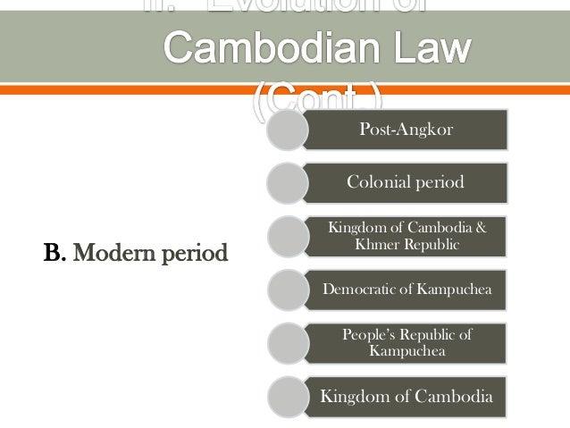 Post-Angkor                      Colonial period                   Kingdom of Cambodia &                       Khmer Repub...