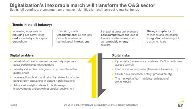 Page 2 Evolution of cyber threats and the development of new security architecture Digitalization's inexorable march will ...