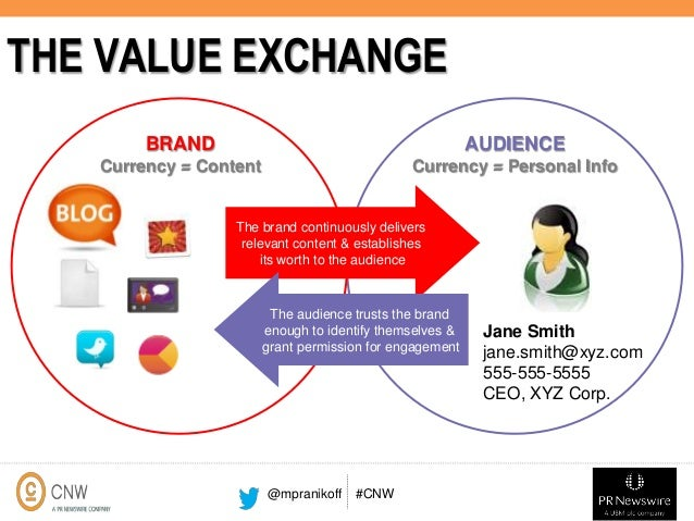 THE VALUE EXCHANGE BRAND  AUDIENCE  Currency = Content  Currency = Personal Info  The brand continuously delivers relevant...
