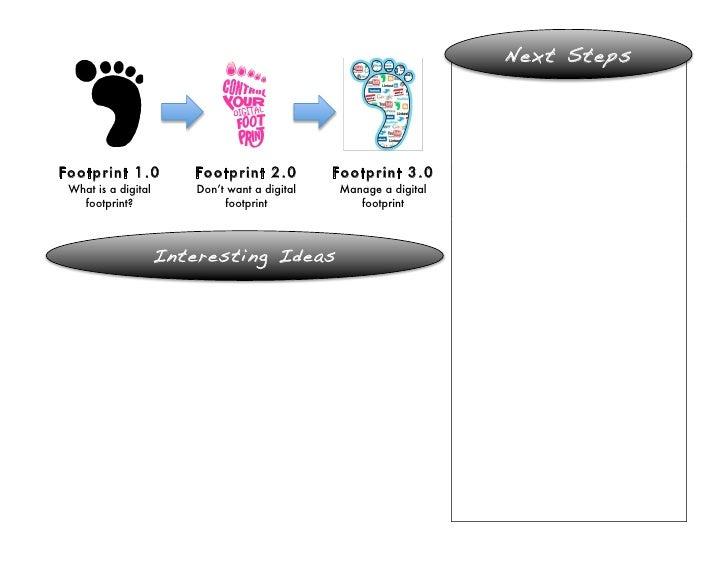 Next Steps                                                                          Footprint 1.0             Fo...