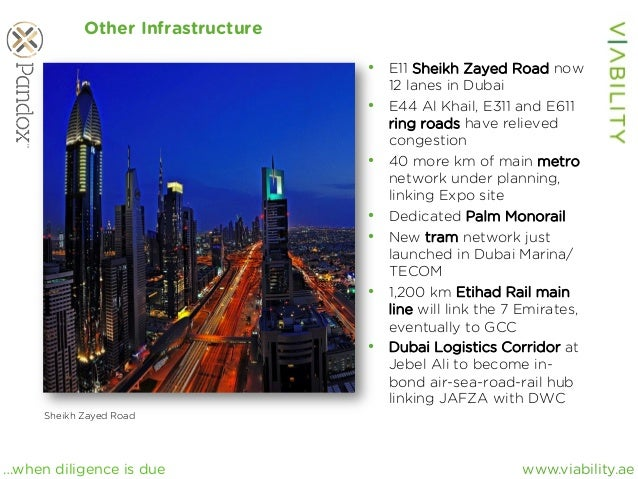 www.viability.ae…when diligence is due Other Infrastructure • E11 Sheikh Zayed Road now 12 lanes in Dubai • E44 Al Khail...