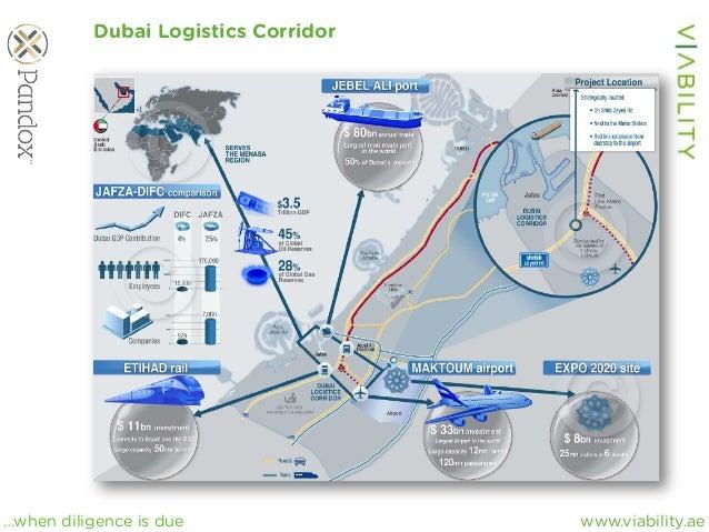 www.viability.ae…when diligence is due Dubai Logistics Corridor