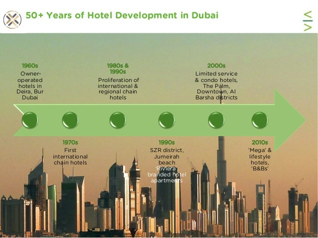 www.viability.ae…when diligence is due 1960s Owner- operated hotels in Deira, Bur Dubai 1970s First international chain ho...