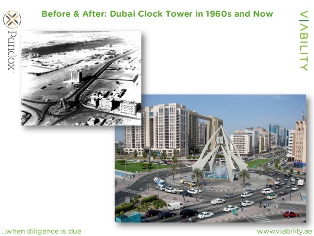 www.viability.ae…when diligence is due Before & After: Dubai Clock Tower in 1960s and Now