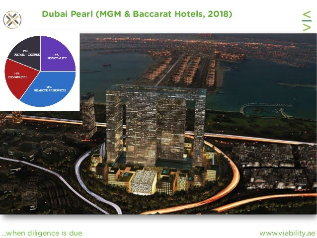 www.viability.ae…when diligence is due Dubai Pearl (MGM & Baccarat Hotels, 2018)