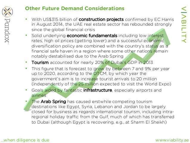 www.viability.ae…when diligence is due Other Future Demand Considerations • With US$315 billion of construction projects ...