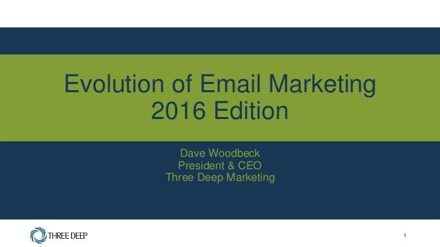Evolution of Email Marketing 2016 Edition Dave Woodbeck President & CEO Three Deep Marketing 1