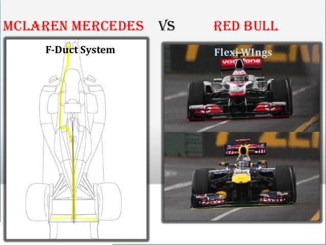 Evolution Of Formula 1 Cars